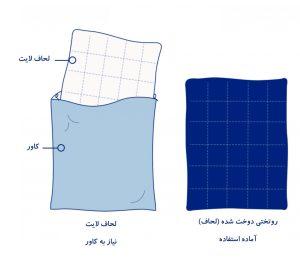 لحاف روتختی - تفاوت روتختی کاروی با لحاف روتختی | کالای خواب بدروم