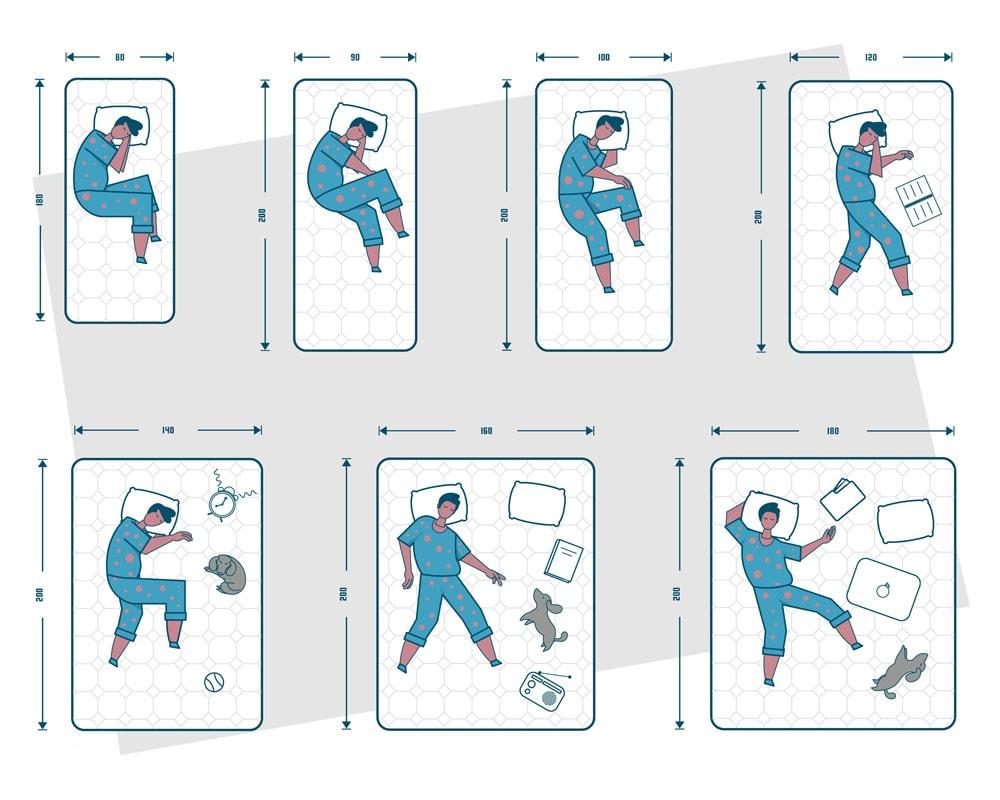 سایز های مختلف تخت در انتخاب روتختی | فروشگاه کالای خواب بدروم